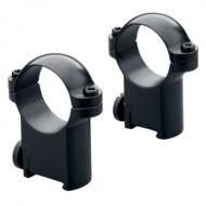 Leupold - RM SAKO 30mm Medium Matte รหัส 51036